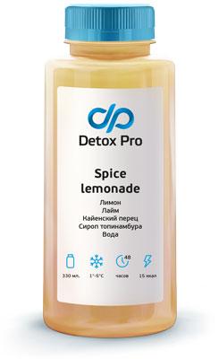 Spice Lemonade